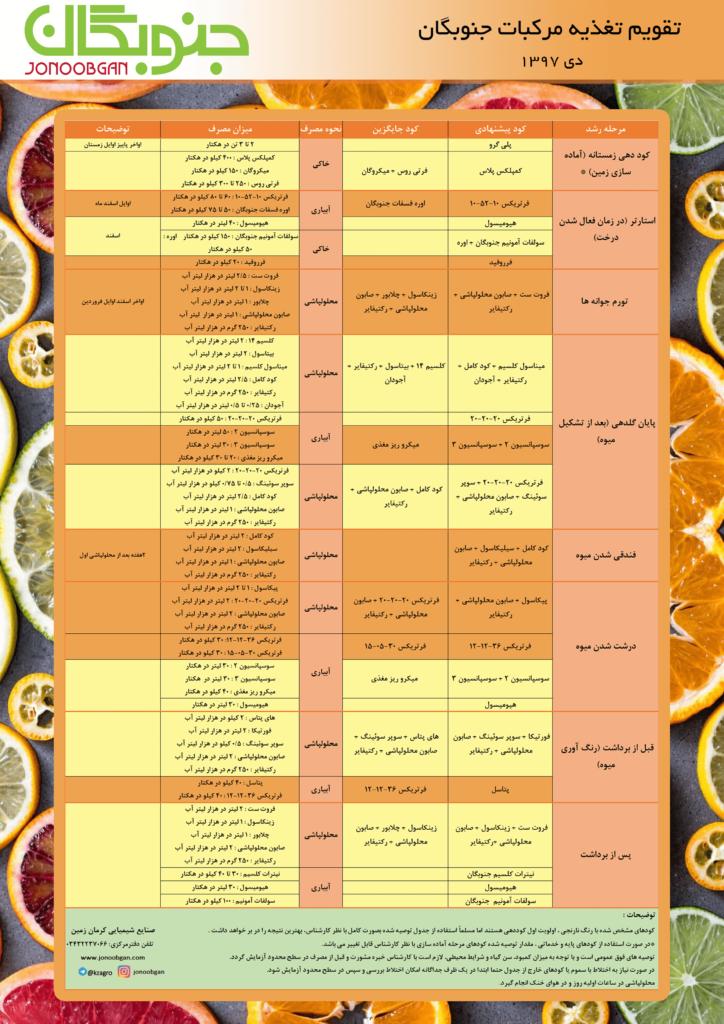 تقویم تغذیه مرکبات جنوبگان
