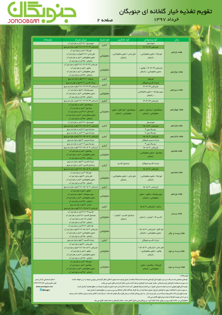 تقویم تغذیه خیار گلخانه ای(۲) جنوبگان