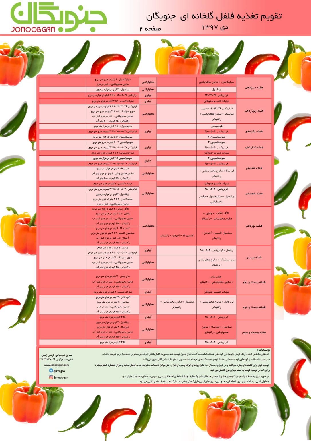 تقویم تغذیه فلفل گلخانه ای (۲) جنوبگان