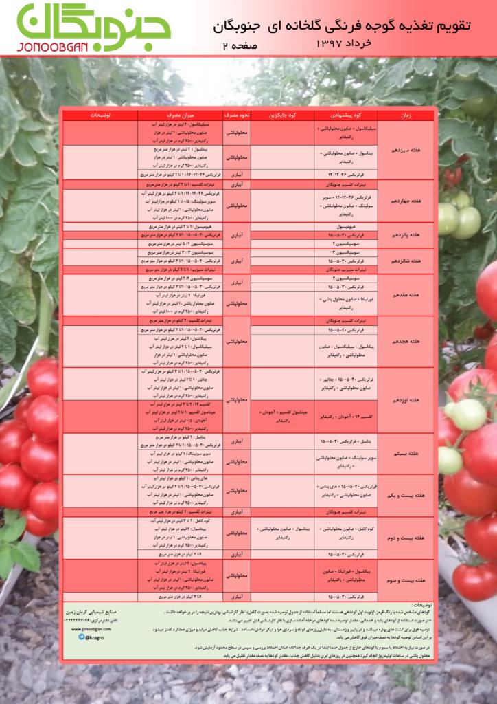 تقویم تغذیه گوجه فرنگی گلخانه ای (۲) جنوبگان