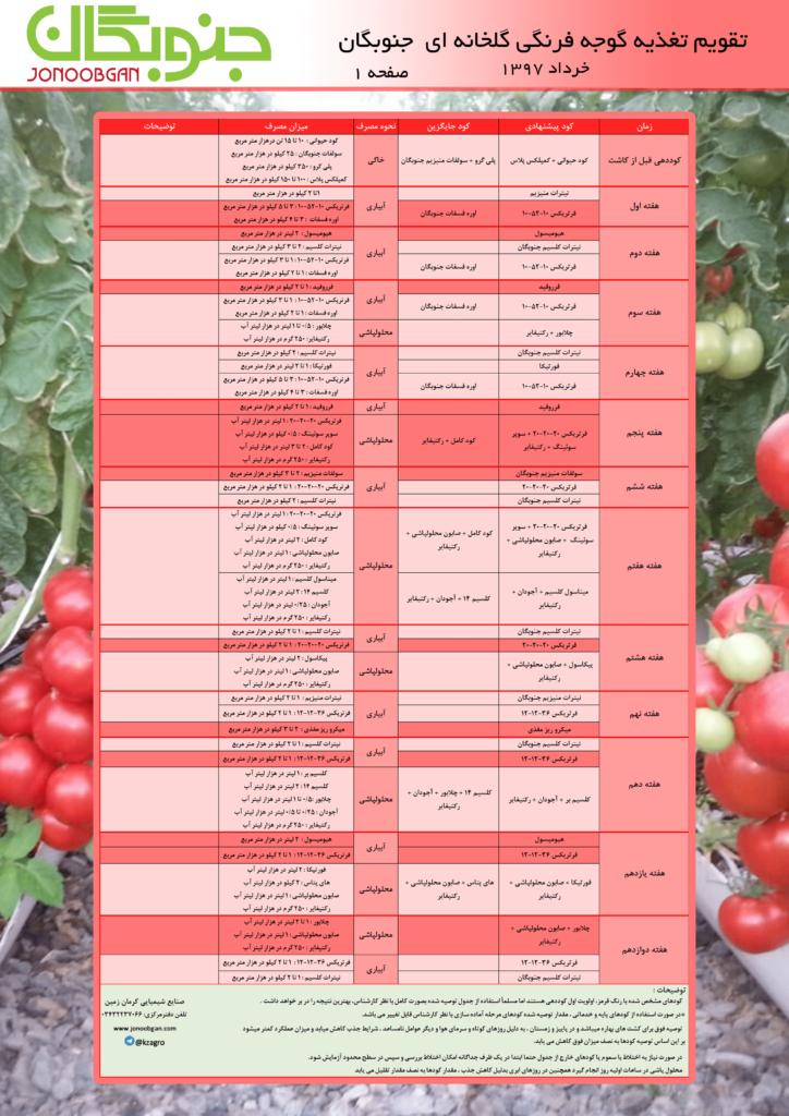 تقویم تغذیه گوجه فرنگی گلخانه ای (۱) جنوبگان